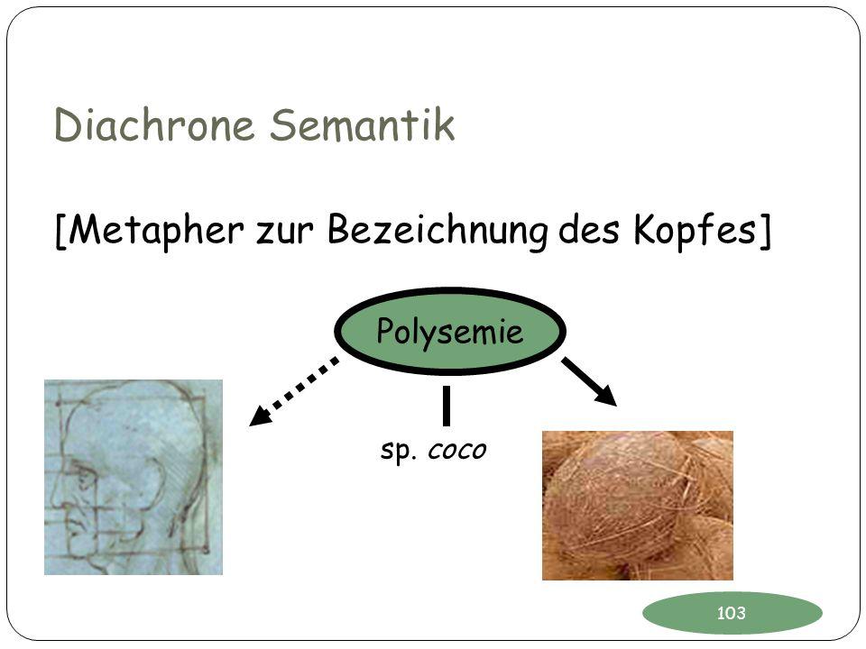 Diachrone Semantik [Metapher zur Bezeichnung des Kopfes] Polysemie